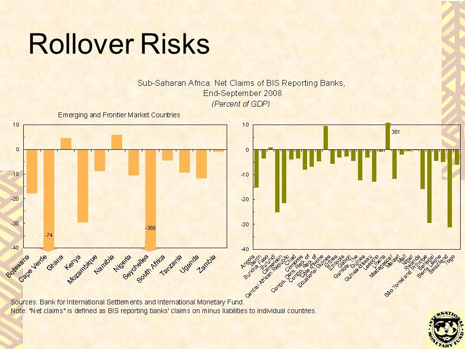 Rollover Risks
