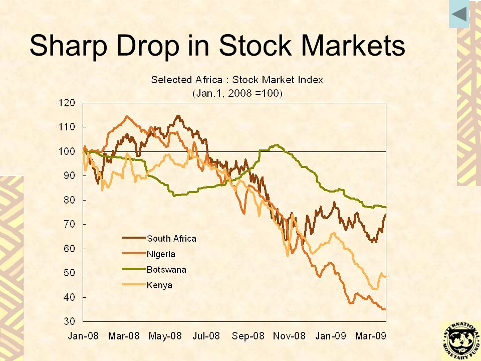 Sharp Drop in Stock Markets