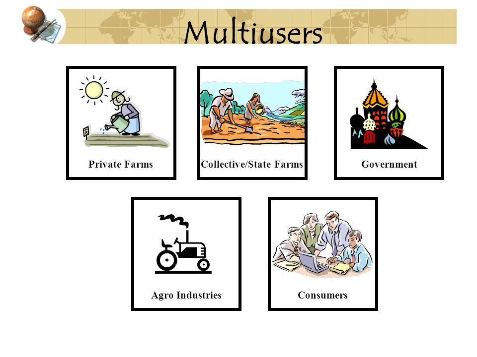 Multiusers Private FarmsCollective/State FarmsGovernmentAgro IndustriesConsumers