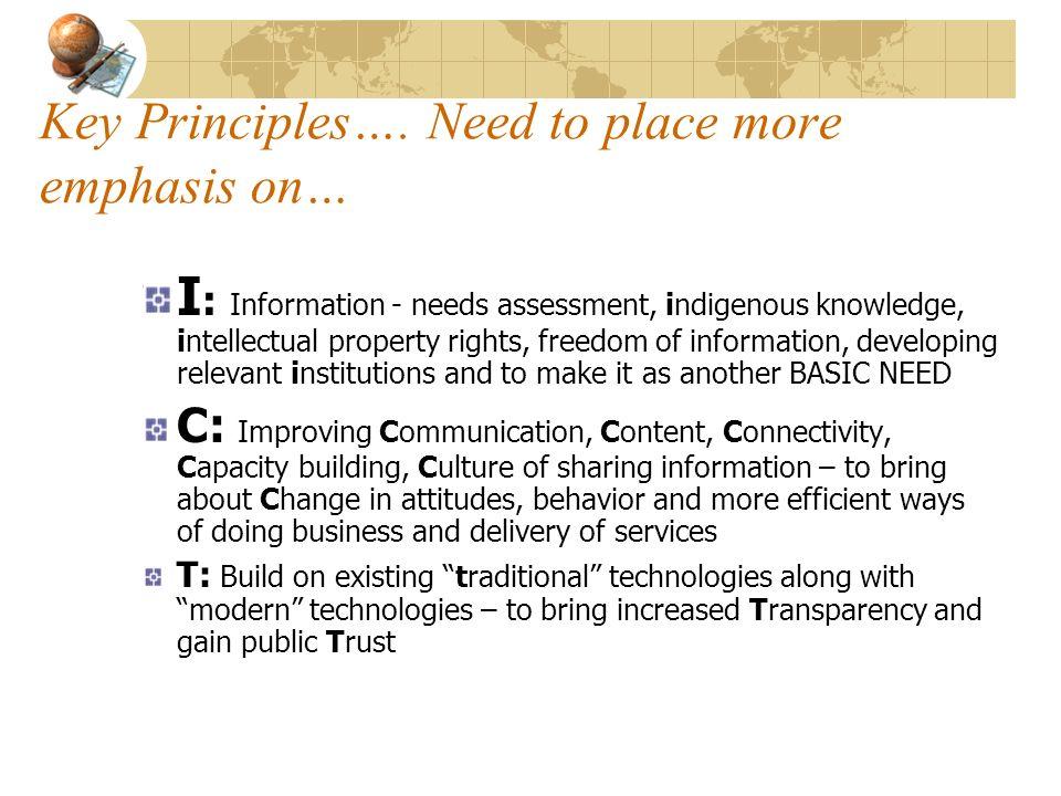 Key Principles….