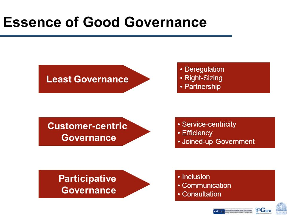 The Four Pillars of eGov PeopleProcessTechnologyResources e-Government