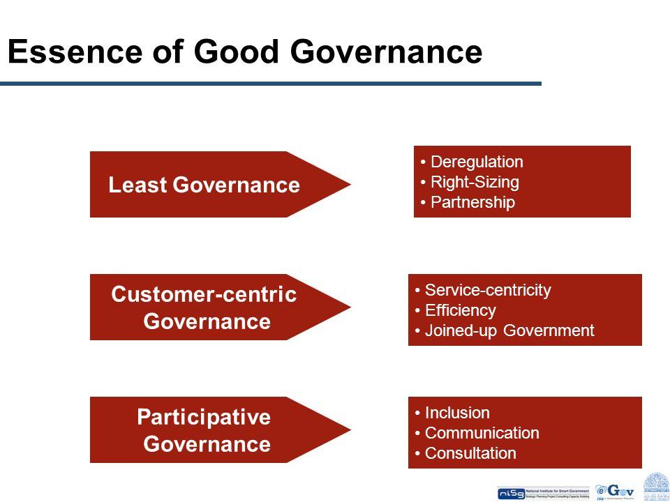 Essence of Good Governance Least Governance Customer-centric Governance Participative Governance Deregulation Right-Sizing Partnership Service-centric