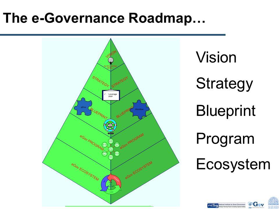 The e-Governance Roadmap… Vision Strategy Blueprint Program Ecosystem