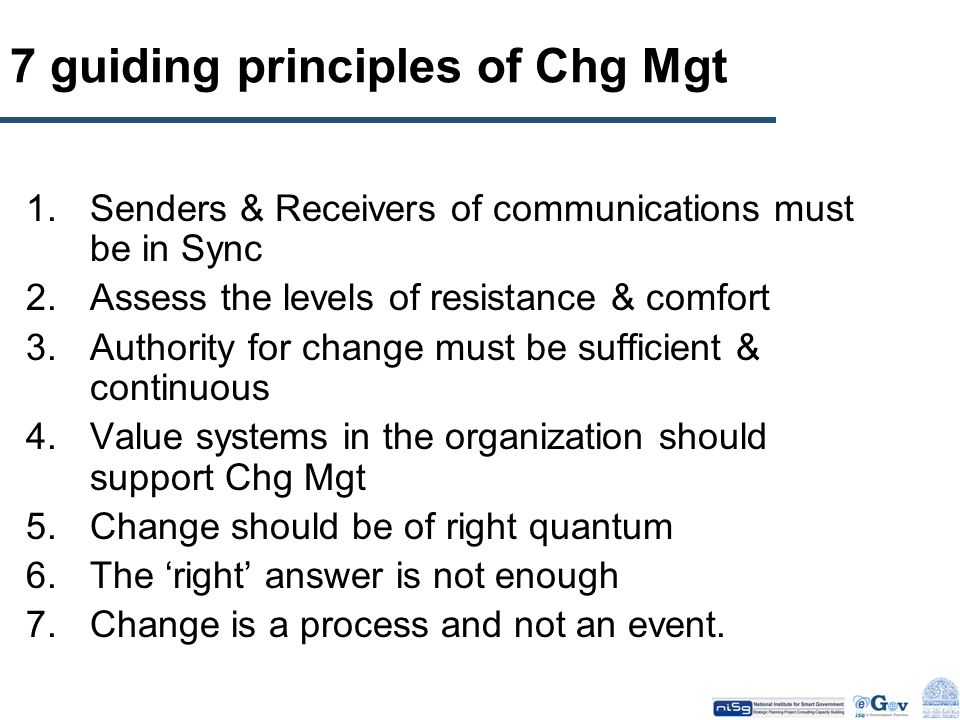 7 guiding principles of Chg Mgt 1.Senders & Receivers of communications must be in Sync 2.Assess the levels of resistance & comfort 3.Authority for ch