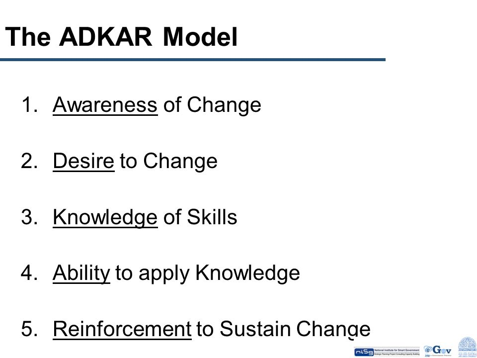 The ADKAR Model 1.Awareness of Change 2.Desire to Change 3.Knowledge of Skills 4.Ability to apply Knowledge 5.Reinforcement to Sustain Change