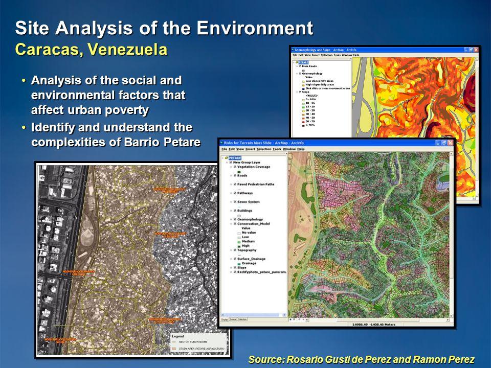 Source: Rosario Gusti de Perez and Ramon Perez Site Analysis of the Environment Caracas, Venezuela Analysis of the social and environmental factors th