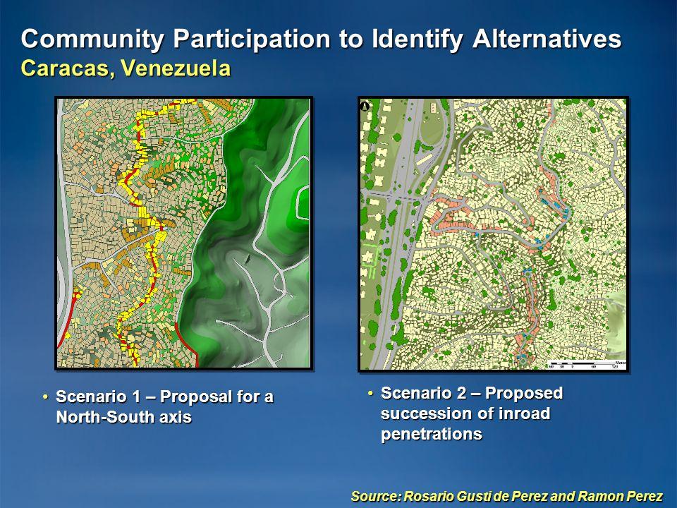 Source: Rosario Gusti de Perez and Ramon Perez Community Participation to Identify Alternatives Caracas, Venezuela Scenario 1 – Proposal for a North-S