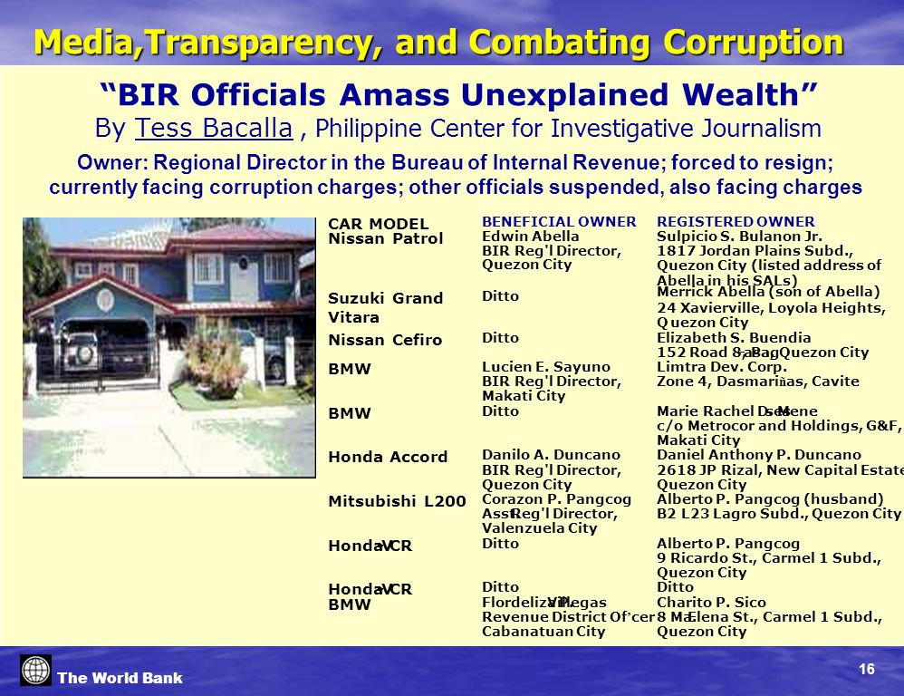 16 The World Bank BIR Officials Amass Unexplained Wealth By Tess Bacalla, Philippine Center for Investigative Journalism Owner: Regional Director in the Bureau of Internal Revenue; forced to resign; currently facing corruption charges; other officials suspended, also facing charges Media,Transparency, and Combating Corruption