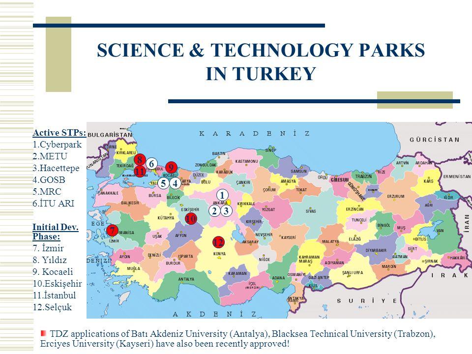 Active STPs: 1.Cyberpark 2.METU 3.Hacettepe 4.GOSB 5.MRC 6.İTU ARI Initial Dev. Phase: 7. İzmir 8. Yıldız 9. Kocaeli 10.Eskişehir 11.İstanbul 12.Selçu