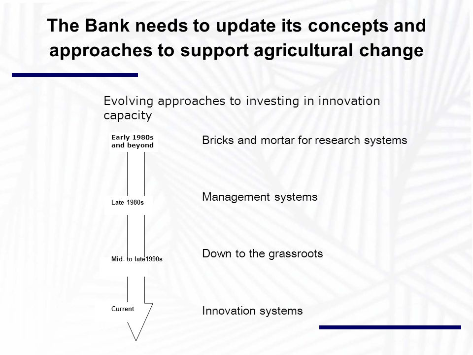 The Bank needs to update its concepts and approaches to support agricultural change Early 1980s and beyond Late 1980s Mid- to late1990s Current Bricks