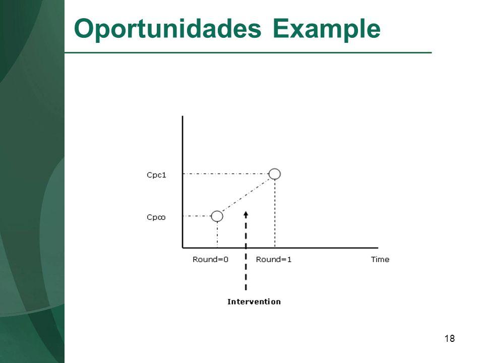 18 Oportunidades Example