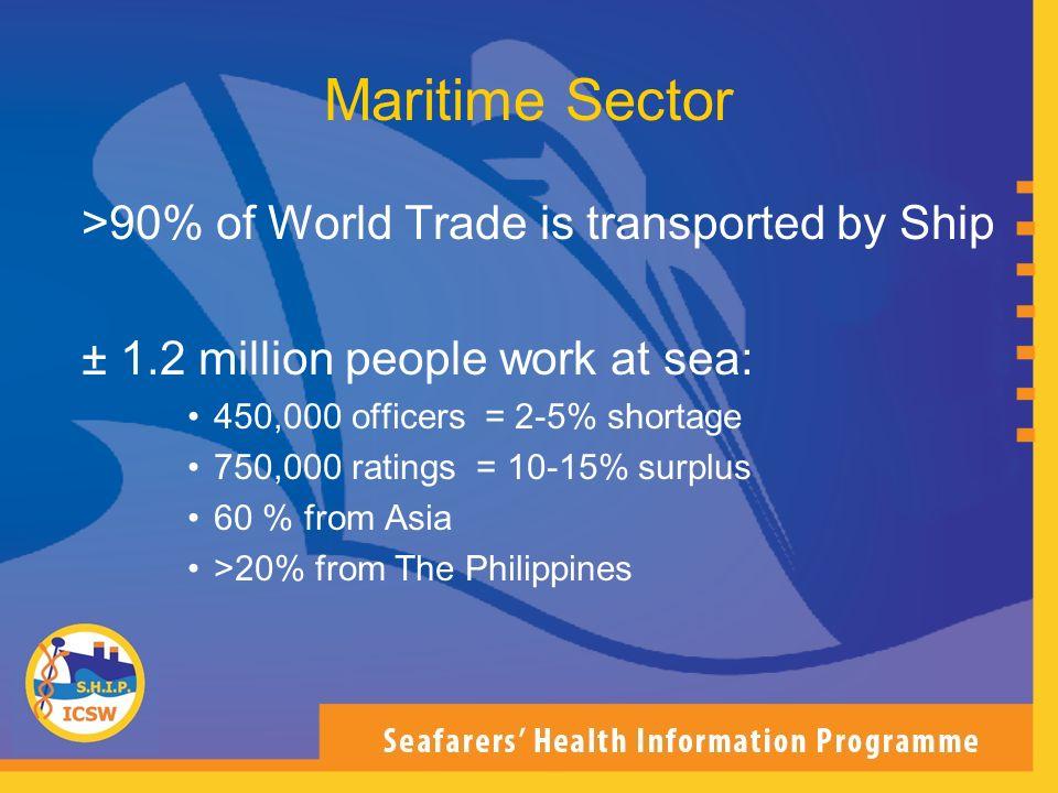 –Shipping Companies: C.S.R.