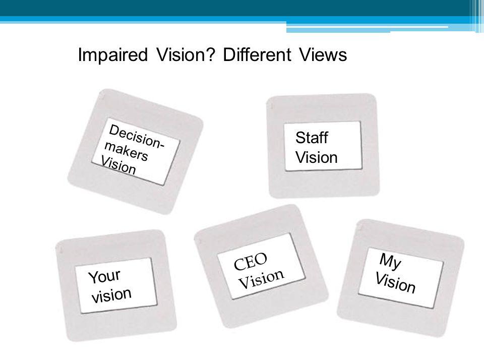 Impaired Vision.