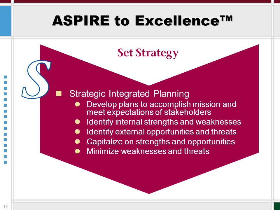 19 Strategic Integrated Planning Develop plans to accomplish mission and meet expectations of stakeholders Identify internal strengths and weaknesses