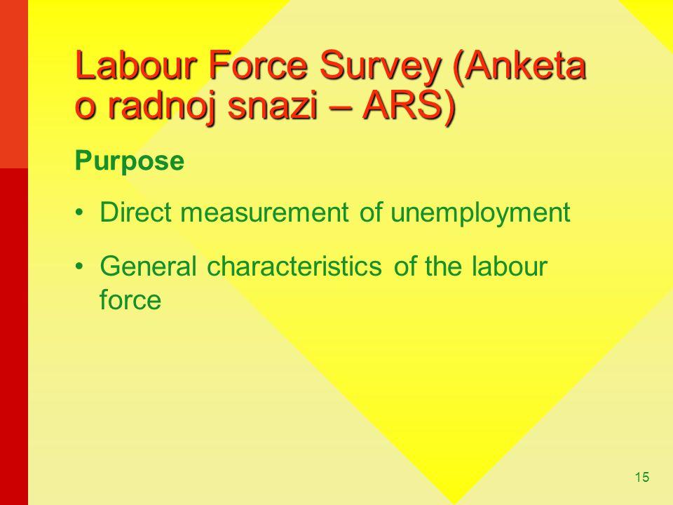 15 Labour Force Survey (Anketa o radnoj snazi – ARS) Direct measurement of unemployment General characteristics of the labour force Purpose