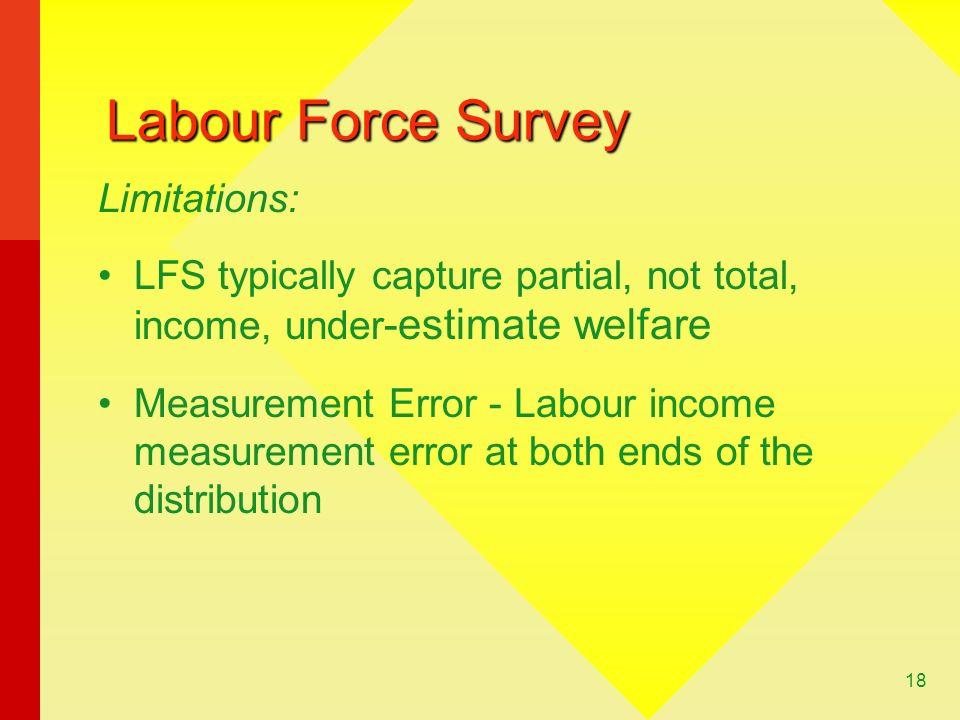 18 Labour Force Survey Limitations: LFS typically capture partial, not total, income, under -estimate welfare Measurement Error - Labour income measurement error at both ends of the distribution