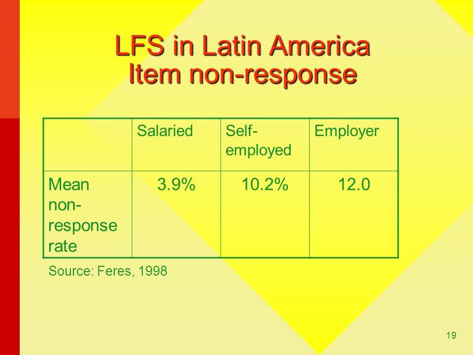19 LFS in Latin America Item non-response SalariedSelf- employed Employer Mean non- response rate 3.9%10.2%12.0 Source: Feres, 1998