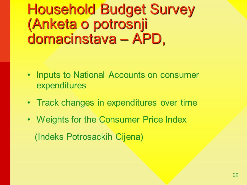 20 Household Budget Survey (Anketa o potrosnji domacinstava – APD, Inputs to National Accounts on consumer expenditures Track changes in expenditures over time Weights for the Consumer Price Index (Indeks Potrosackih Cijena)