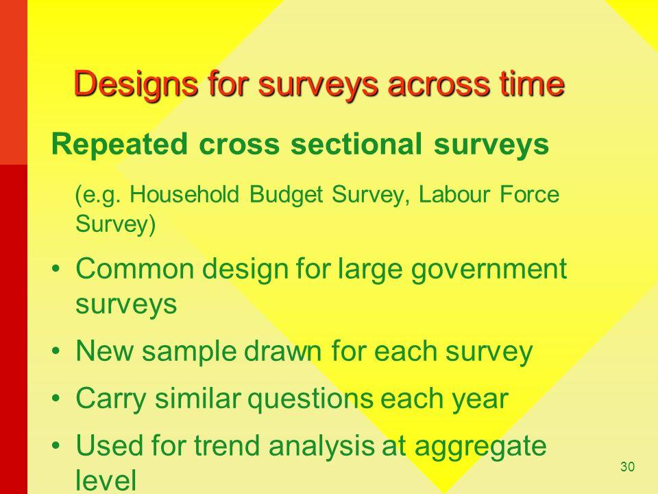 30 Designs for surveys across time Repeated cross sectional surveys (e.g.