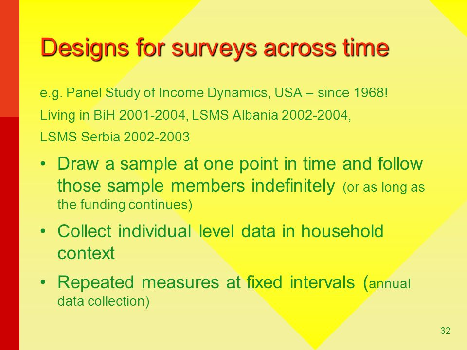 32 Designs for surveys across time e.g.Panel Study of Income Dynamics, USA – since 1968.