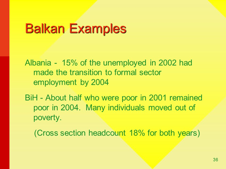 36 Balkan Examples Albania - 15% of the unemployed in 2002 had made the transition to formal sector employment by 2004 BiH - About half who were poor in 2001 remained poor in 2004.
