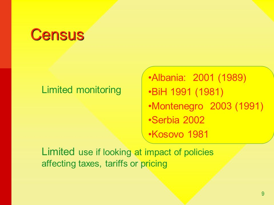 9 Census Limited monitoring Albania: 2001 (1989) BiH 1991 (1981) Montenegro 2003 (1991) Serbia 2002 Kosovo 1981 Limited use if looking at impact of policies affecting taxes, tariffs or pricing
