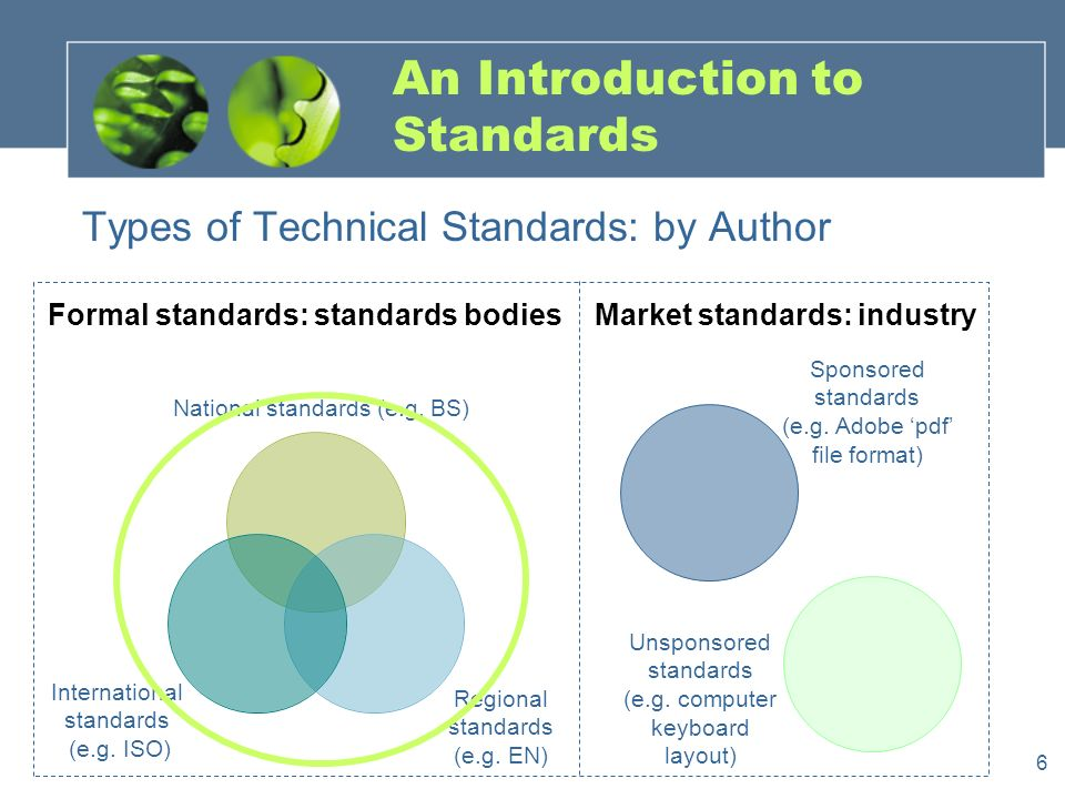 6 An Introduction to Standards Types of Technical Standards: by Author National standards (e.g.