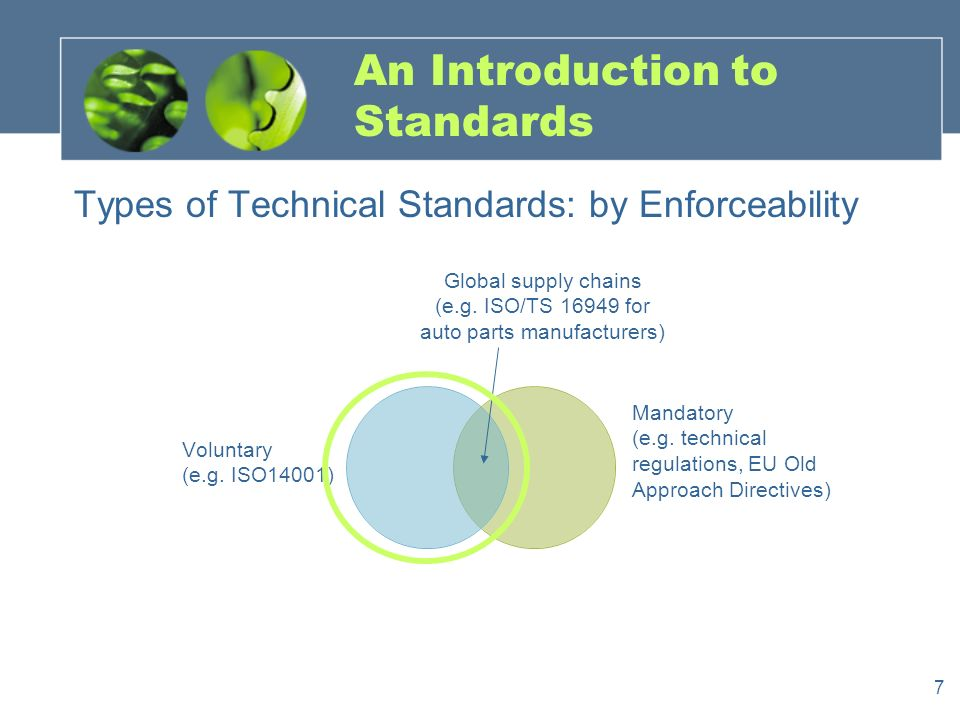 7 An Introduction to Standards Types of Technical Standards: by Enforceability Voluntary (e.g.
