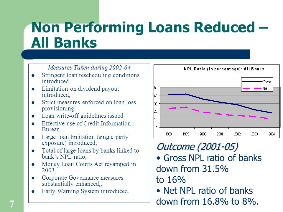 7 Measures Taken during 2002-04 Stringent loan rescheduling conditions introduced, Limitation on dividend payout introduced, Strict measures enforced on loan loss provisioning, Loan write-off guidelines issued Effective use of Credit Information Bureau, Large loan limitation (single party exposure) introduced, Total of large loans by banks linked to banks NPL ratio, Money Loan Courts Act revamped in 2003, Corporate Governance measures substantially enhanced,, Early Warning System introduced.