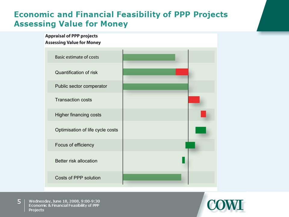 5 Wednesday, June 18, 2008, 9:00-9:30 Economic & Financial Feasibility of PPP Projects Economic and Financial Feasibility of PPP Projects Assessing Value for Money