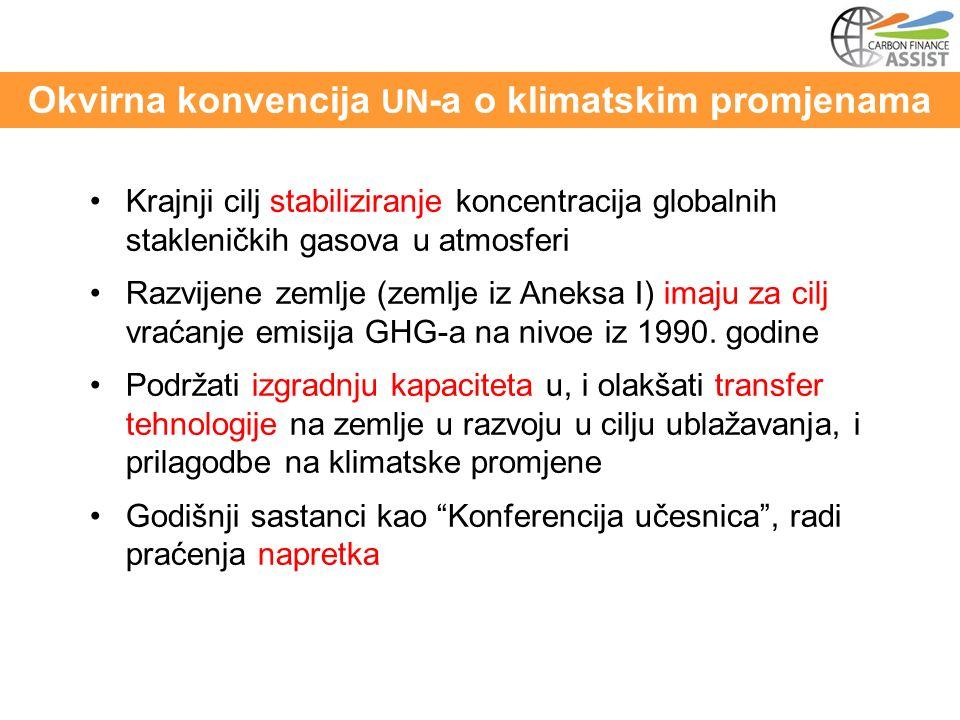 Krajnji cilj stabiliziranje koncentracija globalnih stakleničkih gasova u atmosferi Razvijene zemlje (zemlje iz Aneksa I) imaju za cilj vraćanje emisija GHG-a na nivoe iz 1990.
