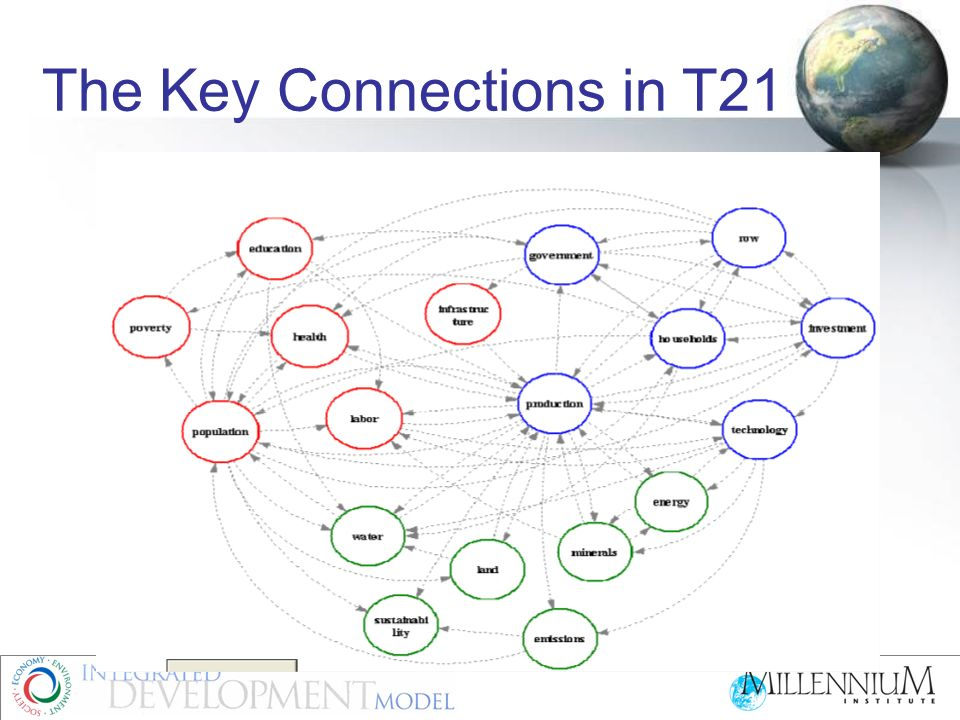 The Key Connections in T21