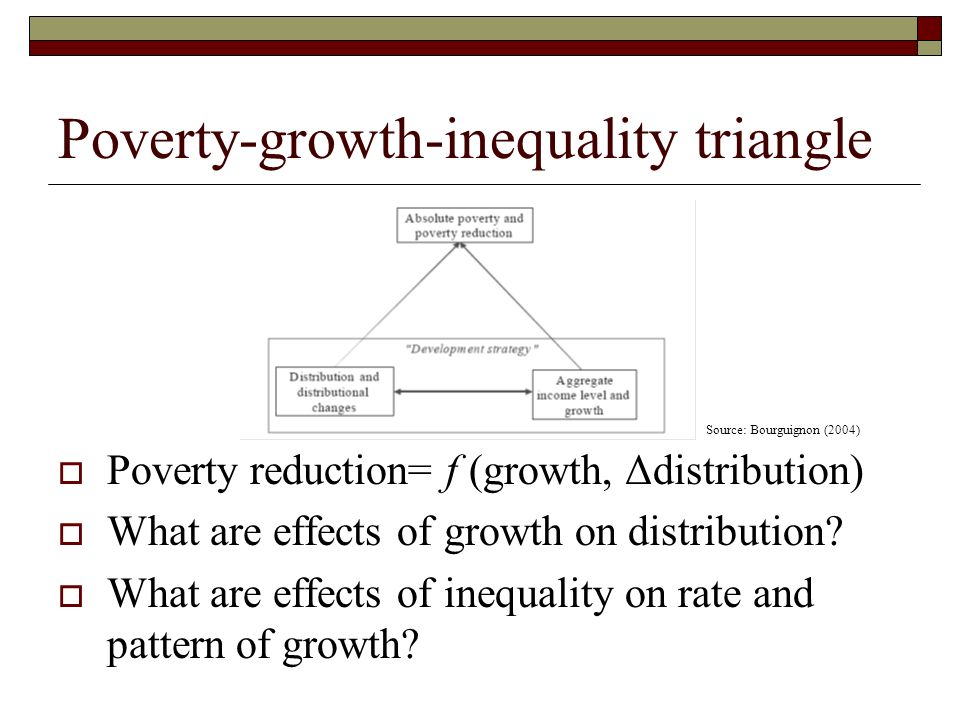 Poverty-growth-inequality triangle Poverty reduction= f (growth, Δdistribution) What are effects of growth on distribution.