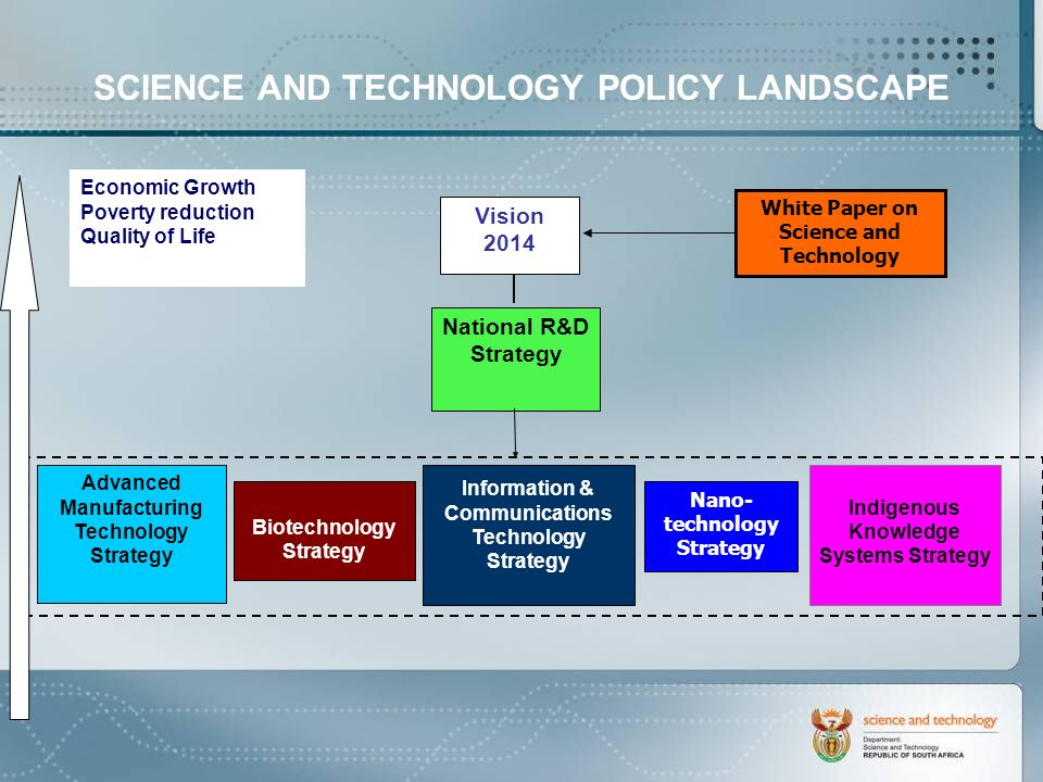 THIS IS THE RESULT… CRADLE OF HUMANKIND Major sites of research Scientific visitor interpretation centre Public awareness