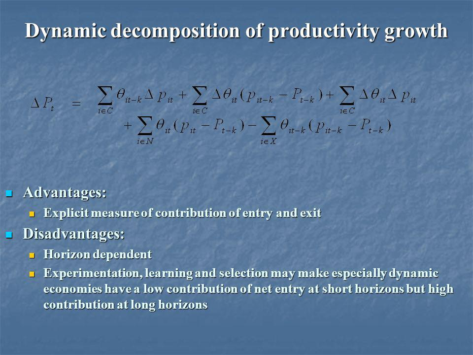Dynamic decomposition of productivity growth Advantages: Advantages: Explicit measure of contribution of entry and exit Explicit measure of contributi