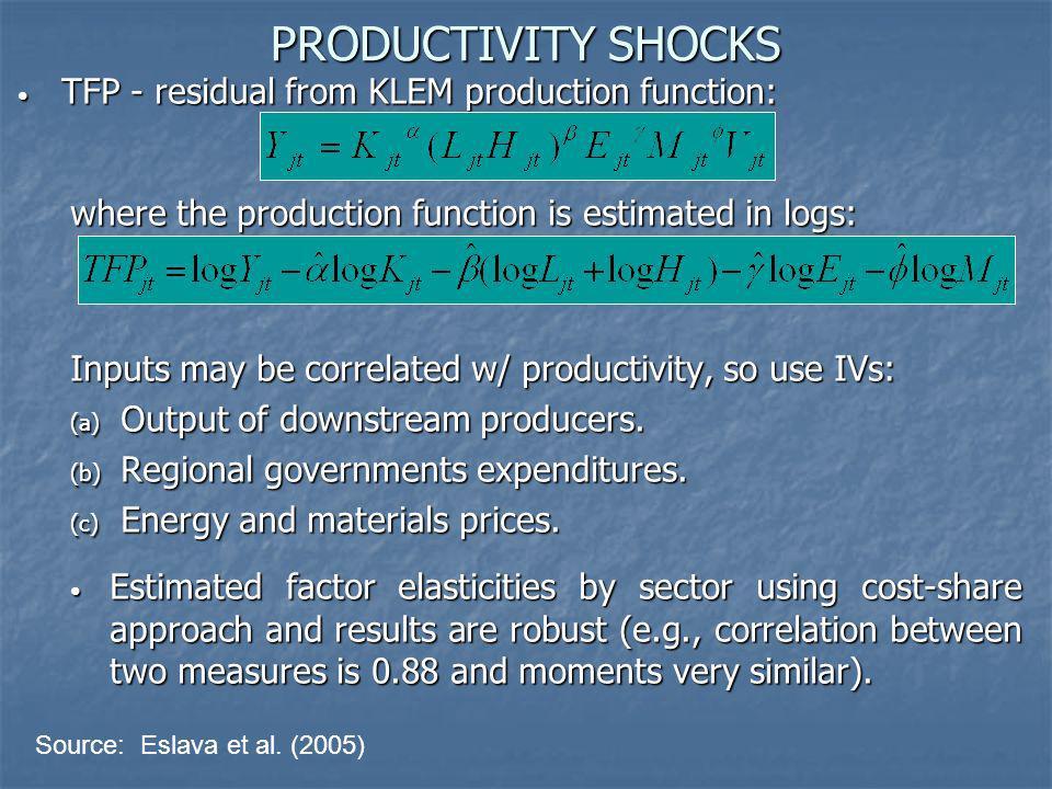 PRODUCTIVITY SHOCKS TFP - residual from KLEM production function: TFP - residual from KLEM production function: where the production function is estim