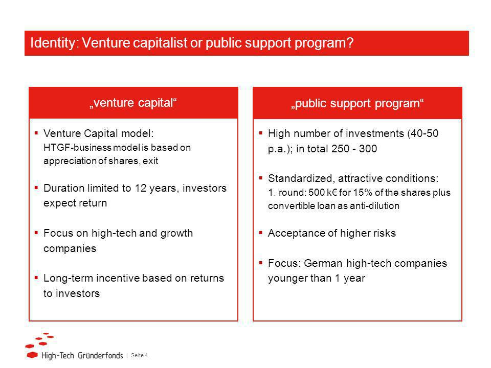 | Seite 4 Venture Capital model: HTGF-business model is based on appreciation of shares, exit Duration limited to 12 years, investors expect return Focus on high-tech and growth companies Long-term incentive based on returns to investors venture capital High number of investments (40-50 p.a.); in total 250 - 300 Standardized, attractive conditions: 1.
