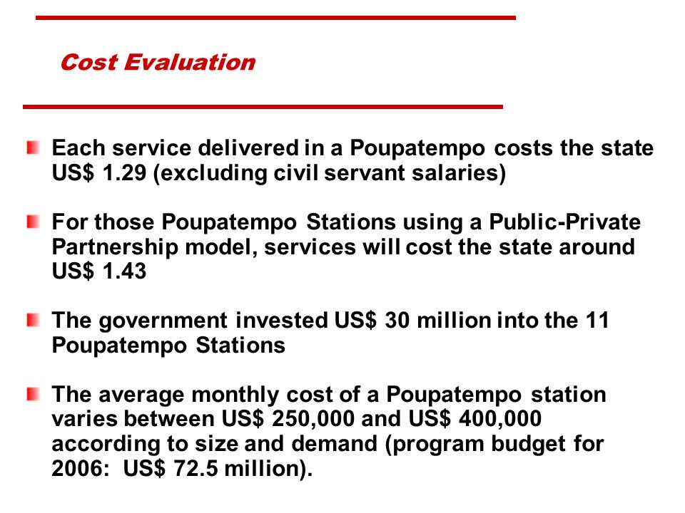 Cost Evaluation Each service delivered in a Poupatempo costs the state US$ 1.29 (excluding civil servant salaries) For those Poupatempo Stations using a Public-Private Partnership model, services will cost the state around US$ 1.43 The government invested US$ 30 million into the 11 Poupatempo Stations The average monthly cost of a Poupatempo station varies between US$ 250,000 and US$ 400,000 according to size and demand (program budget for 2006: US$ 72.5 million).