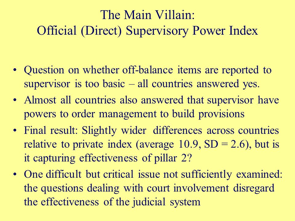 The Main Villain: Official (Direct) Supervisory Power Index Question on whether off-balance items are reported to supervisor is too basic – all countries answered yes.