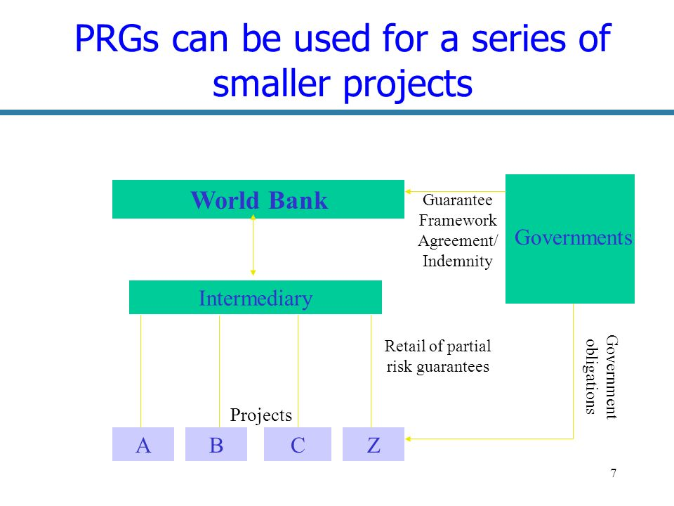 7 PRGs can be used for a series of smaller projects World Bank Intermediary ABZ Projects Governments Guarantee Framework Agreement/ Indemnity C Retail of partial risk guarantees Government obligations