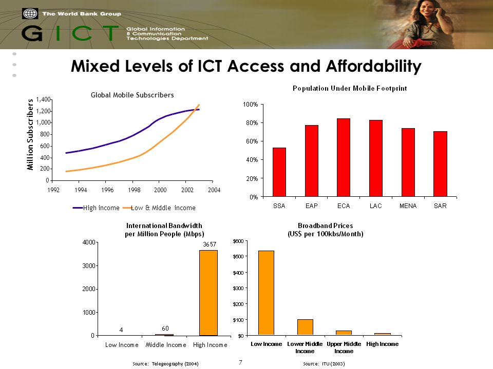 7 Mixed Levels of ICT Access and Affordability ,000 1,200 1, Million Subscribers High incomeLow & Middle income Global Mobile Subscribers