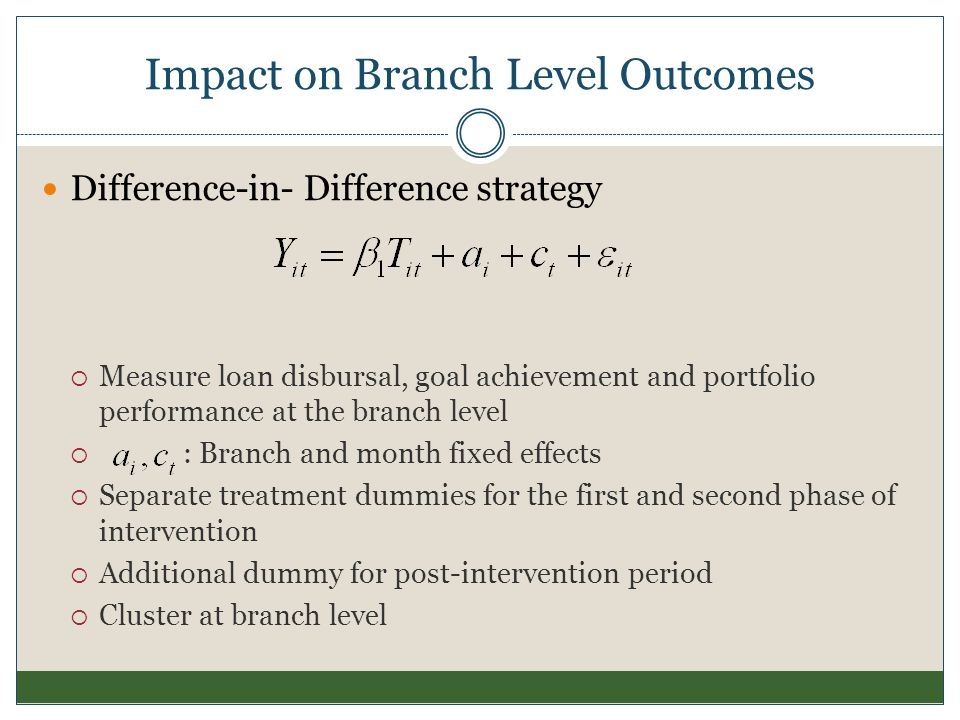 Impact on Branch Level Outcomes Difference-in- Difference strategy Measure loan disbursal, goal achievement and portfolio performance at the branch le