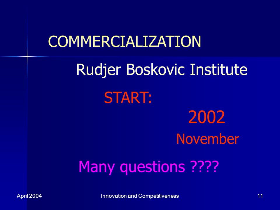 April 2004Innovation and Competitiveness11 COMMERCIALIZATION Rudjer Boskovic Institute START: 2002 November Many questions .