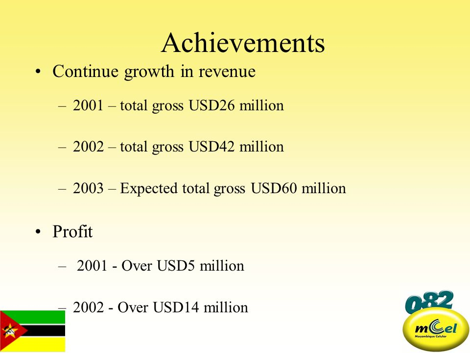 Achievements Continue growth in revenue –2001 – total gross USD26 million –2002 – total gross USD42 million –2003 – Expected total gross USD60 million