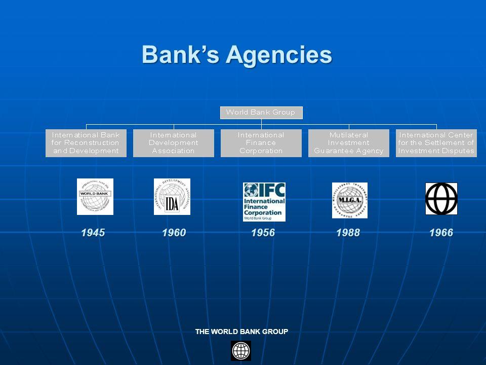 THE WORLD BANK GROUP 19451960195619881966 Banks Agencies