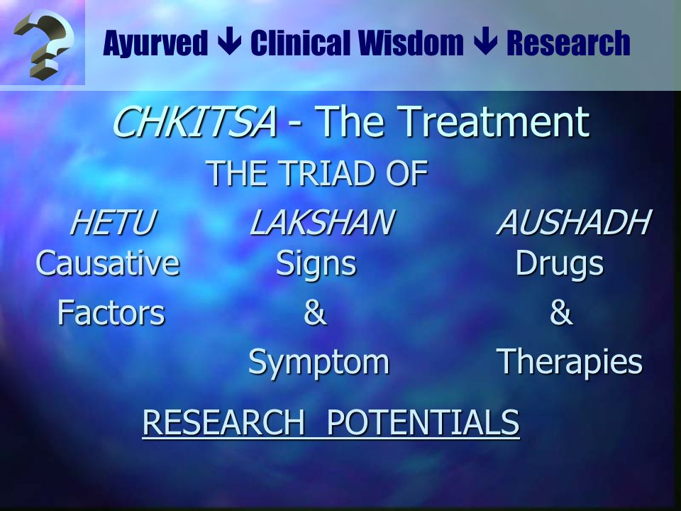 Ayurved Clinical Wisdom Research CHKITSA - The Treatment THE TRIAD OF THE TRIAD OF HETU LAKSHAN AUSHADH Causative Signs Drugs HETU LAKSHAN AUSHADH Cau