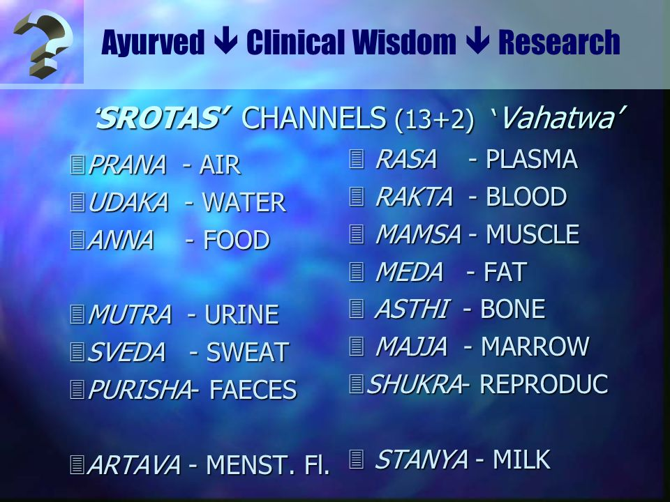 Ayurved Clinical Wisdom Research SROTAS CHANNELS (13+2) Vahatwa SROTAS CHANNELS (13+2) Vahatwa PRANA - AIR PRANA - AIR UDAKA - WATER UDAKA - WATER ANN