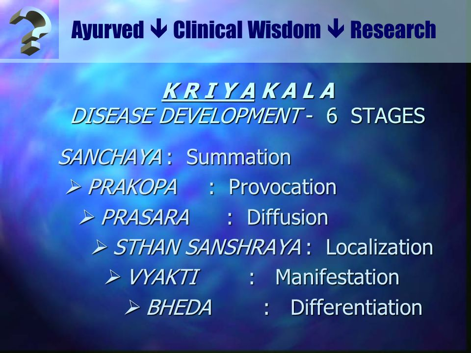 Ayurved Clinical Wisdom Research K R I Y A K A L A DISEASE DEVELOPMENT - 6 STAGES SANCHAYA : Summation SANCHAYA : Summation PRAKOPA : Provocation PRAK