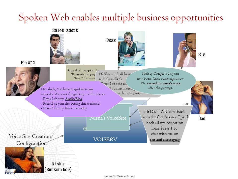 IBM IBM India Research Lab Spoken Web enables multiple business opportunities New source of revenue opportunity for telecom operators Creation and hosting voicesites Payments and financial transactions SMBs and microbusinesses can leverage the T-Web Examples Microbusiness Voicesite VoiceSite Personalisation Rural Voikiosk Anyone with a mobile handset can become a T-Web enabled microbusiness voicesite owner and accessor, and also conduct transactions on the T-Web