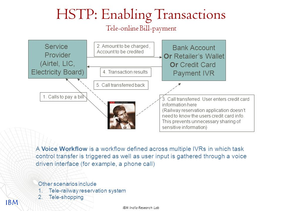 IBM IBM India Research Lab HSTP – HyperSpeech Transfer Protocol Hyperspeech a voice fragment in a voice application that is a hyperlink to another voice fragment in another voice application Hyperspeech Transfer Protocol (HSTP) a protocol to seamlessly connect telephony voice applications supports browsing operations such as back and forward supports transactional operations such as online payments (may span across organizations) Telephony Stack Telephony Stack Web Services Stack HSTP Voice Application User Web Services Stack HSTP Internet Telecom Network Voice Call over Telecom Network Voice Application SS7 HTTP